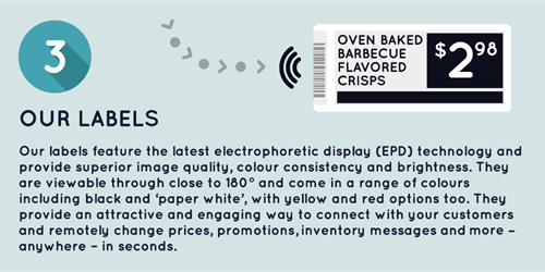 Displaydata's electronic shelf labels are based on the latest electrophoretic display (EPD) display technology